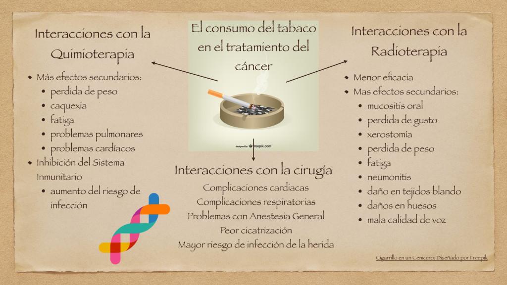info-tabaco-tratamiento.001